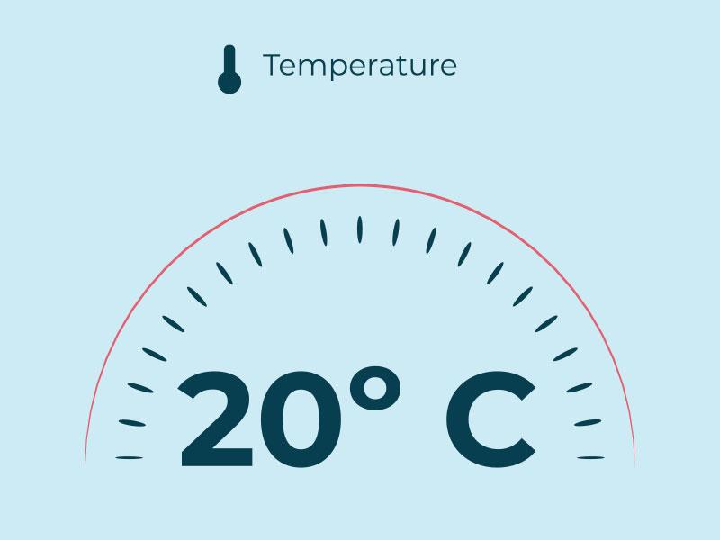 烤箱溫度測試系統